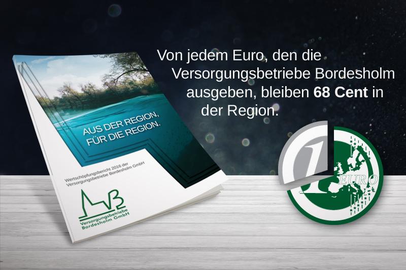 Versorgungsbetriebe Bordesholm GmbH